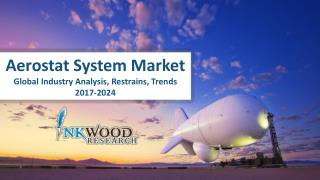Aerostat System Market | Global Industry Analysis, Restrains, Trends 2017-2024