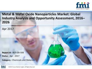 Metal & Metal Oxide Nanoparticles Market will soar at 13.9% CAGR 2016-2026