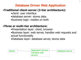 Database Driven Web Application