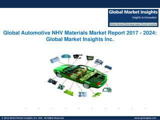 Global Automotive NHV Materials Market Report 2017 - 2024