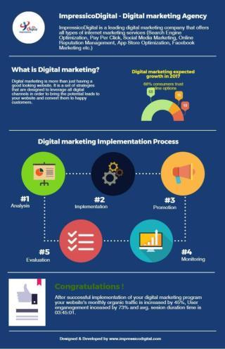 Impressico Digital - Digital Marketing Agency Delhi