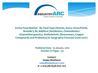 Swine Feed Market Expected to Improve Nutritional Content in Swine Feed Through R&D Advances
