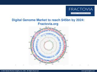 Digital Genome Market to surpass $45bn by 2024