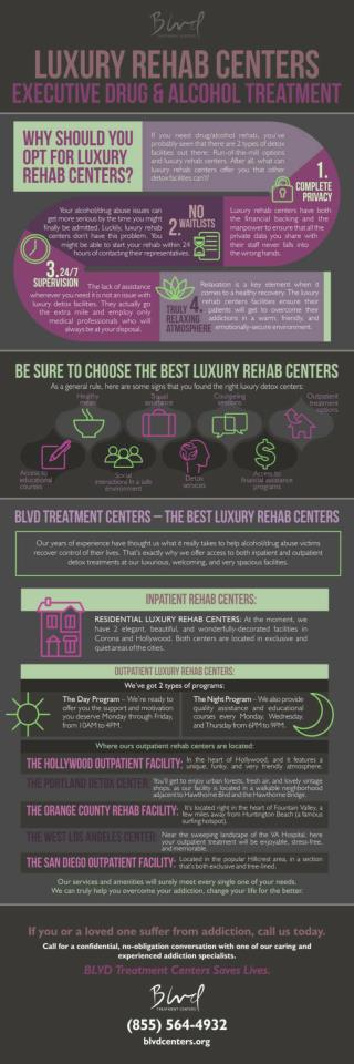 Luxury Rehab Centers - Executive Drug & Alcohol Treatment