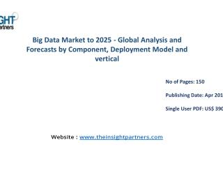 Big Data Market is bound to Exhibit Comprehensive Growth |The Insight Partners