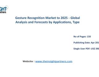 Revenue Analysis Gesture Recognition Market 2025 |The Insight Partners