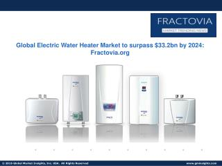 Electric Water Heater Market share to exceed $33.2bn by 2024