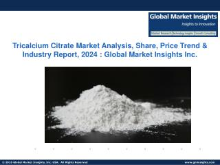 Tricalcium Citrate Industry Applications, Share, Trends & Forecast from 2017 to 2024