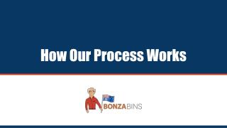 How Our Process Works - Bonza Bins