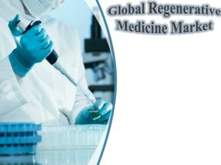 Global Regenerative Medicine Market