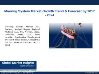 PPT for Mooring System Market Share, 2017 - 2024