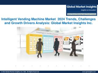 Intelligent Vending Machine Market  Present Scenario and Growth Prospects 2017-2024
