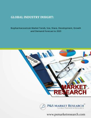Biopharmaceuticals Market Trends, Size, Growth and Forecast to 2020