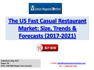 Fast Casual Restaurant Market - US Industry Analysis, Size, Share, Growth, Trends and Forecasts 2017 – 2021