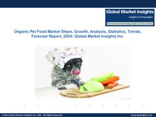 Organic Pet Food Market Trends, Present Efficiencies and Future Challenges from 2017 to 2024