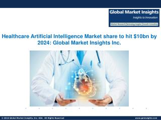 Healthcare Artificial Intelligence Market to grow at 40% CAGR from 2017 to 2024