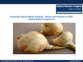 Arrowroot Starch Industry Analysis, Pitfalls and Future Challenges from 2017 to 2024