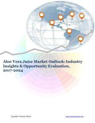 Global Aloe Vera Juice Market (2017-2024)- Research Nester