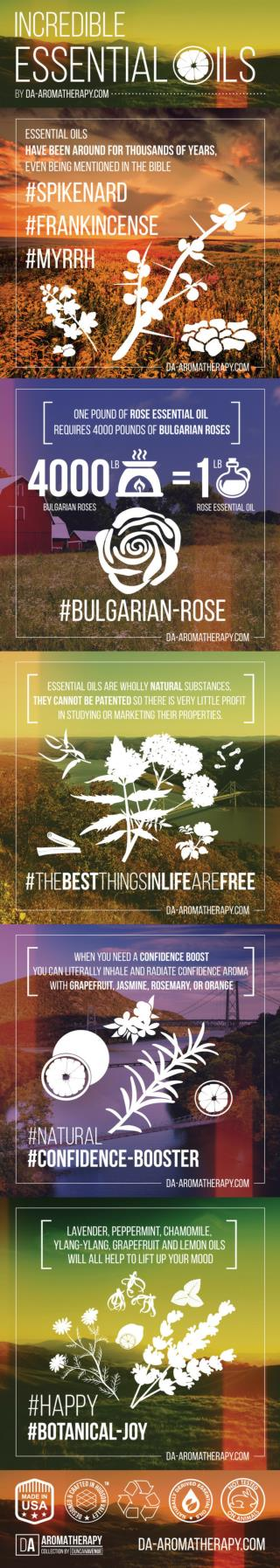 Incredible Essential Oils Infographci by DA Aromatherapy Collection