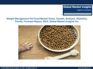 Weight Management Pet Food Market share to grow at a double digit CAGR over the forecast timeline