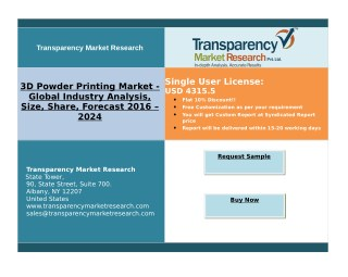 3D Printing Powder Market Analysis of Key Players- Research Forecasts to 2024