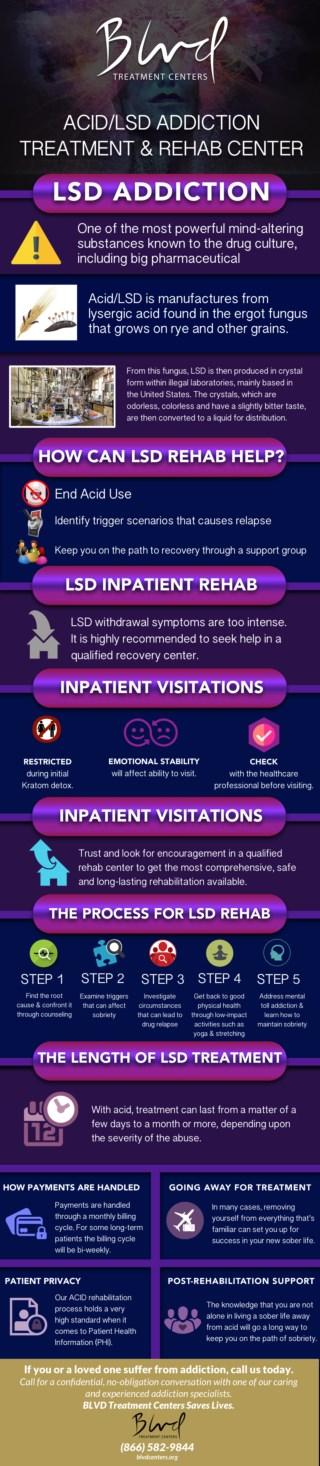 ACID/LSD Addiction Treatment and Rehab Center