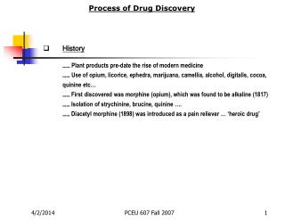 Process of Drug Discovery