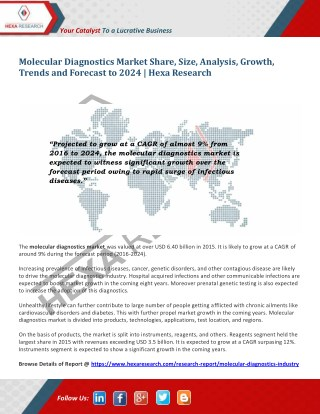 Global Molecular Diagnostics Market Size, Share Report, 2024 | Hexa Research
