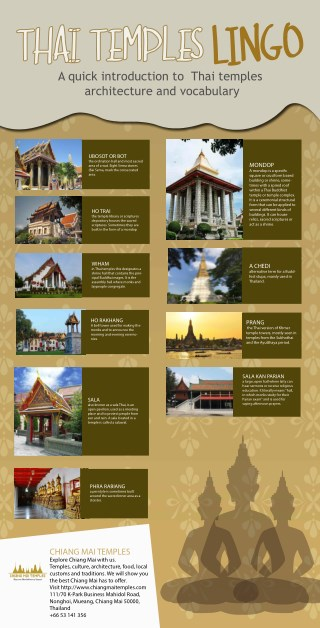Chiang Mai Temple Tours