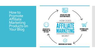 How to Promote Affiliate Marketing Products on Your Blog