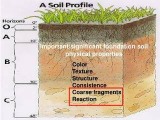 Important/significant foundation soil physical properties