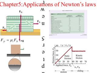 Chapter5 newton's laws