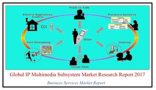 Global Market Research Report on IP Multimedia Subsystem 2017: Aarkstore
