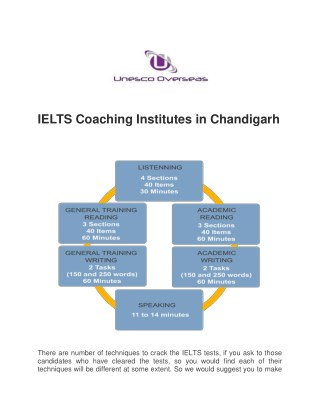 IELTS Coaching Institutes In Chandigarh-Mohali | Unesco Overseas