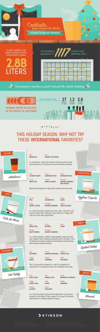 A Guide to Holiday Drinking: Cocktails from Around the World