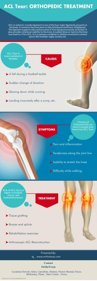 Acl tear Orthopedic Treatment