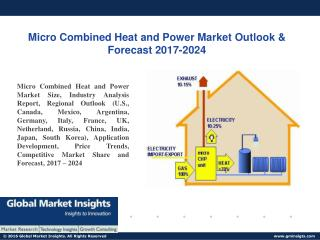 PPT for Micro Combined Heat and Power Market Outlook, 2017