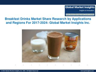 Breakfast Drinks Market Report For 2017-2024 – Companies, Applications, Products and More