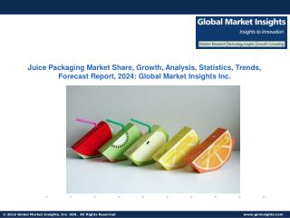 Analysis of juice packaging market applications and companies active in the industry