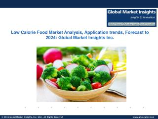 Low Calorie Food Market Share, Size, Forecast, Outlook (2017-2024)