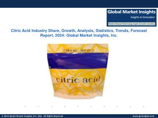 Citric Acid Market Analysis Report, Share, Growth, Trend, and Forecast, 2024