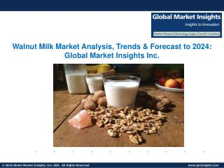 Walnut Milk Market trends research and projections for 2017-2024