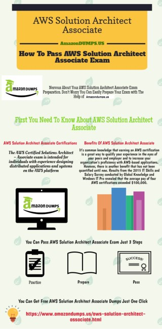 Free AWS Solution Architect Associate Dumps Questions And Verified Answers With Guarantee