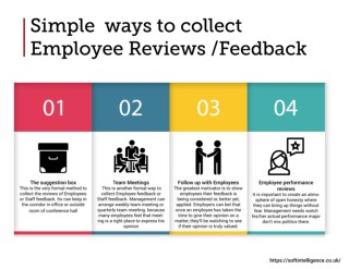 Here is the Easiest Way to Know your Staff Feedback| Customer Feedback app