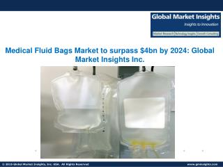 Medical Fluid Bags Market to grow at 7% CAGR from 2017 to 2024