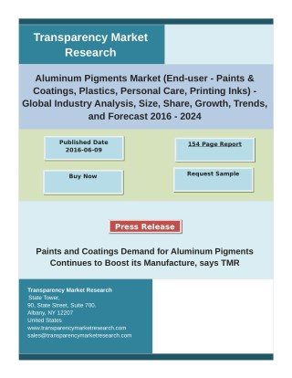 Aluminum Pigments Market  - Global Industry Analysis, Size, Share, Growth, Trends, and Forecast 2016 – 2024