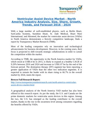 Ventricular Assist Device Market is expanding at a CAGR of 9.20% from 2016 to 2024