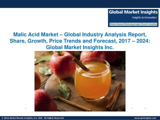 Malic Acid Market Trends, Competitive Analysis, Research Report 2024