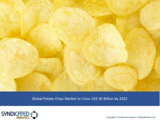 Potato Chips Market Analysis, Market Size, Share, Growth and Forecast 2017 To 2022