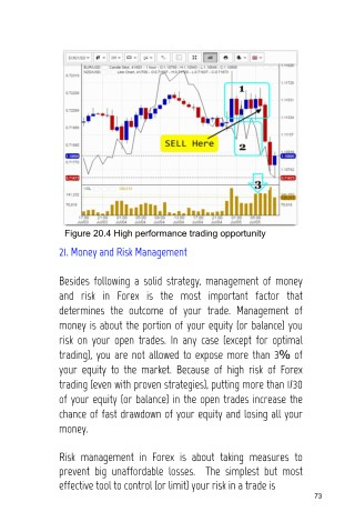 Money And Risk Management In Forex Trading